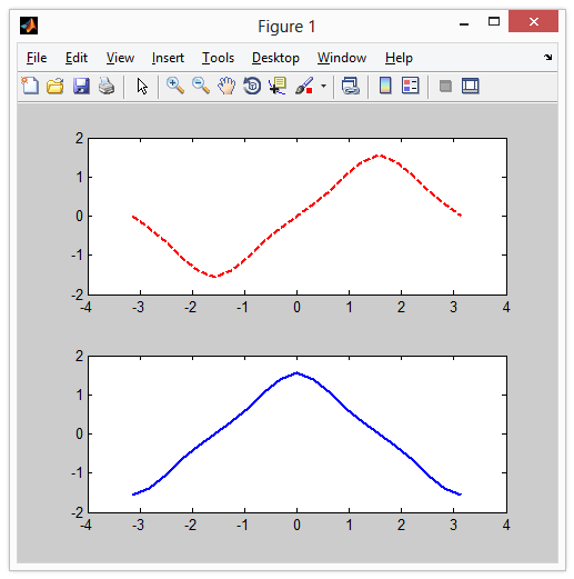 different types of windows in matlab
